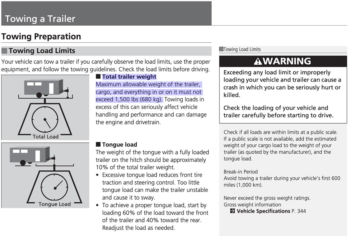 Sample maximum towing capacity for a 2014 Honda CR-V.