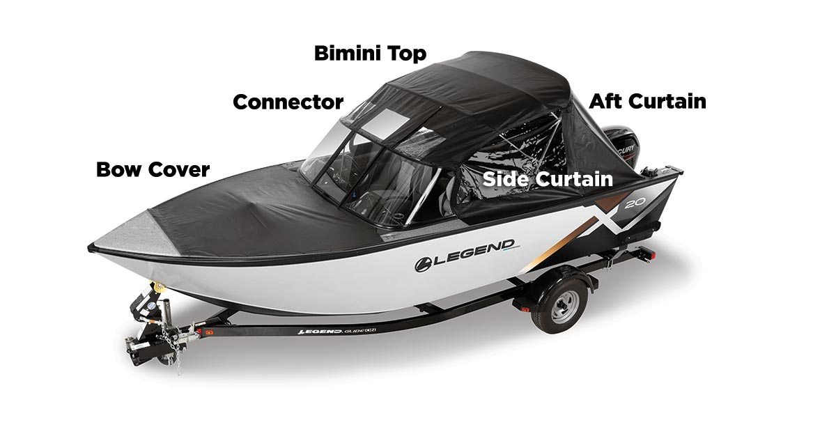 Full Top Enclosure, combining 5 types of boat covers.